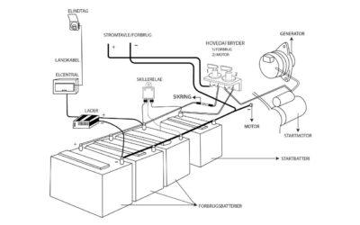 Batteriernes elsystem